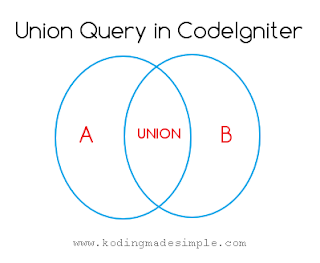 codeigniter-union-query-example