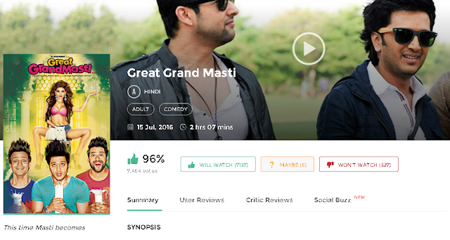Great Grand Masti (2016) Bollywood Movie 3gp Mp4 Hq Hd Avi 720P