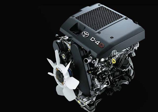 Toyota Hilux Pickup Modern dan Elegan, Harga Paling Murah Di Auto2000
