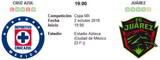 Cruz Azul vs Juárez en VIVO