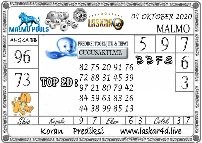 Prediksi Togel MALMO LASKAR4D 04 OKTOBER 2020