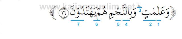 Tajwid surat an nahl ayat 16
