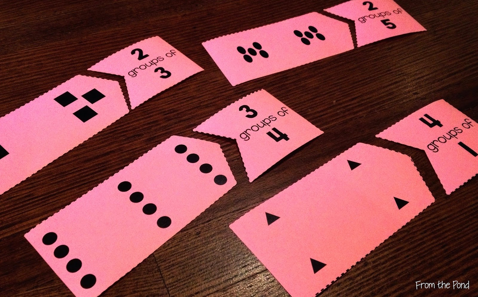 Equal Groups For Multiplication