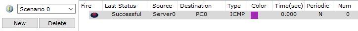 hasil pengecekan melalui PDU ke DHCP Server