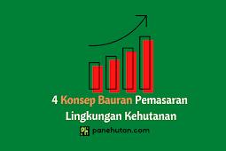 4 Konsep Bauran Pemasaran Lingkungan Kehutanan