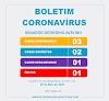 Georgino Avelino registra mais um novo caso confirmado de coronavirus
