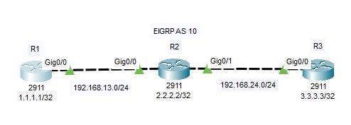 Konfigurasi EIGRP 3 Router di Cisco Packet Tracer