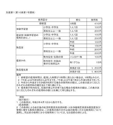 使用料金一覧表(令和3年度4月から)