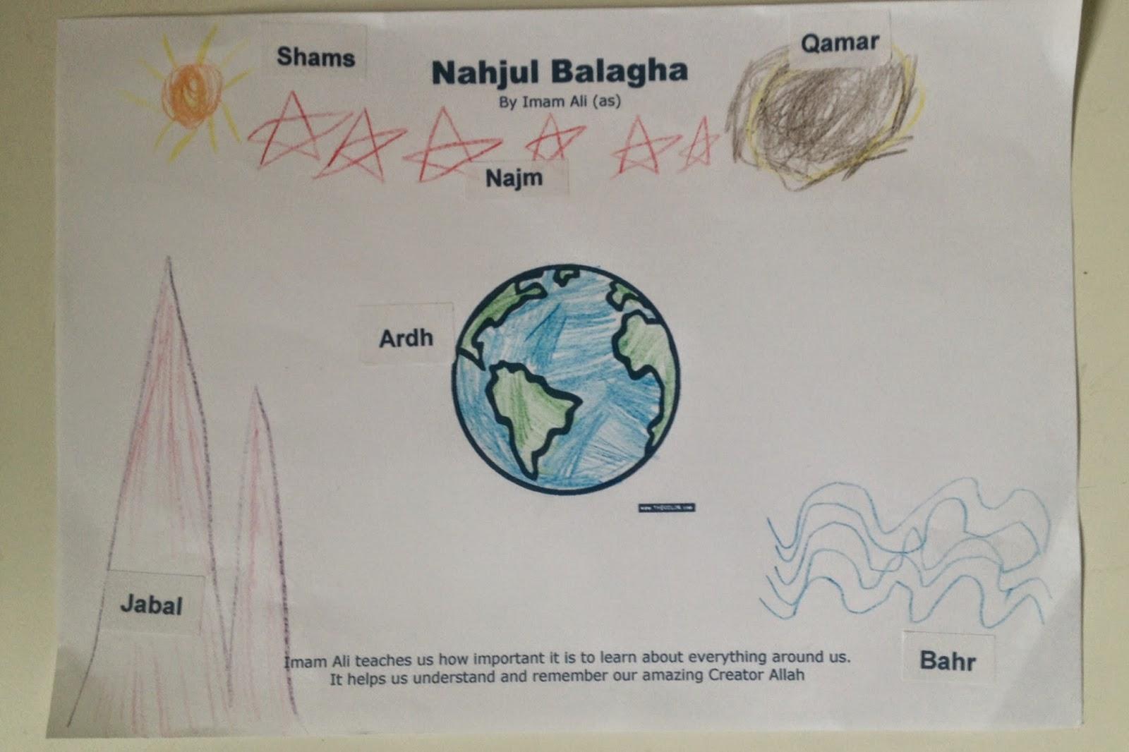 Nahjul Balagha And Quranic Vocabulary