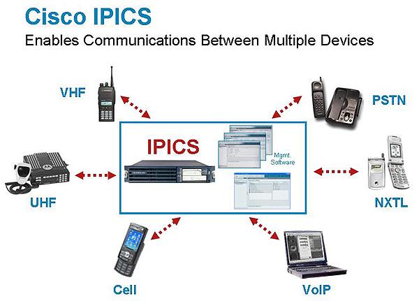 Pengertian, Komponen, dan Cara Kerja Interoperability Collaboration System (IPICS) 2.0