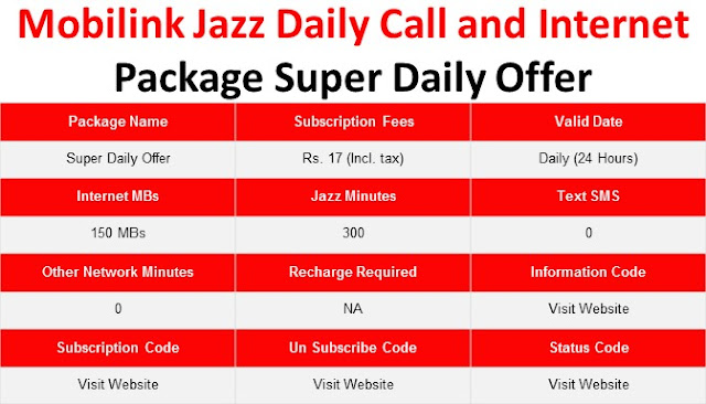 Jazz Daily Internet Packages, Jazz Daily Packages, Jazz Internet Packages, Jazz Packages, Jazz SMS Packages, Jazz Daily SMS Packages
