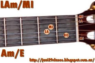 acorde guitarra chord (LAm con bajo en MI)