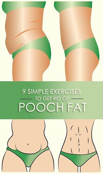 9 Best Exercises to Get Rid of Pooch Fat