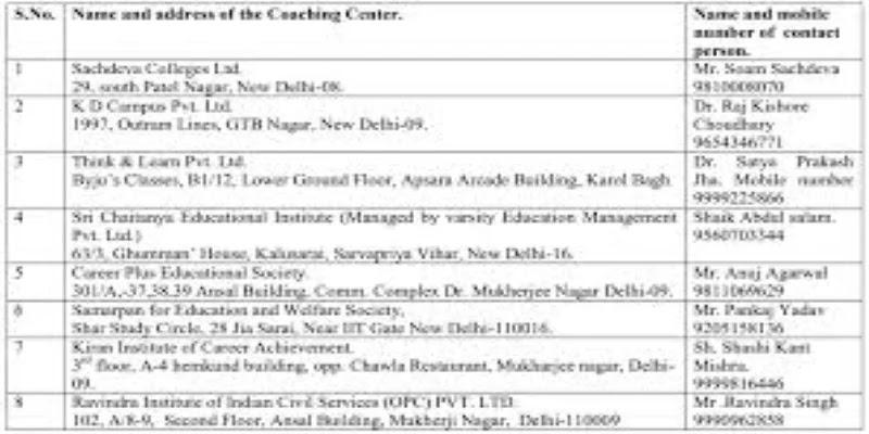 जय भीम मुख्यमंत्री प्रतिभा विकास योजना रजिस्ट्रेशन 2021 – SC/ST Student Free Coaching