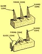 www.industry.guru PCE Test cones image