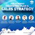 AHS Academy #2 Financial Control, Marketing Plan & Sales Strategy