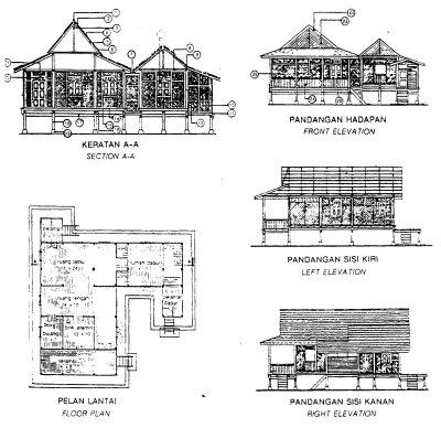 Rumah+Bumbung+Panjang+Perlis Malay Traditional House Design on japanese home interior design, thai house design, traditional malay food, traditional malay house wallpaper, chinese house design, asian house design, kerala style house design, indian house design, japanese tea house building design,
