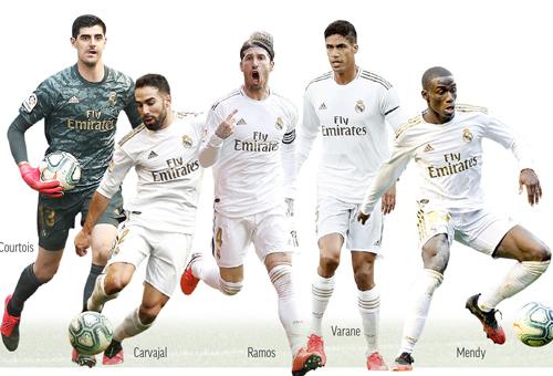 Với 5 cầu thủ, Zidane đã biến Real thành... Atletico