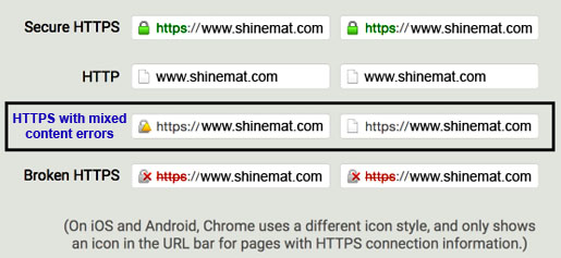 what is mixed content error shinemat