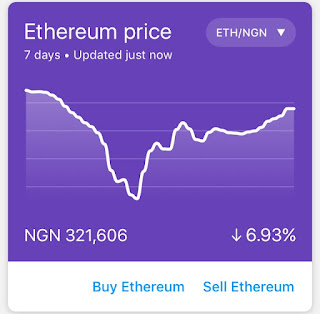 What is happening to ethereum?