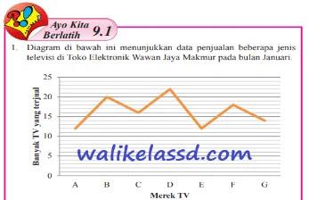 Kunci-Jawaban-Matematika-Kelas-8-Halaman-231-232-233-Ayo-Kita-Berlatih-9.1-Statistika