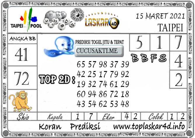 Prediksi Togel TAIPEI LASKAR4D 15 MARET 2021