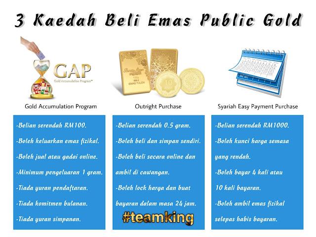 3 Kaedah Membeli Emas di Public Gold