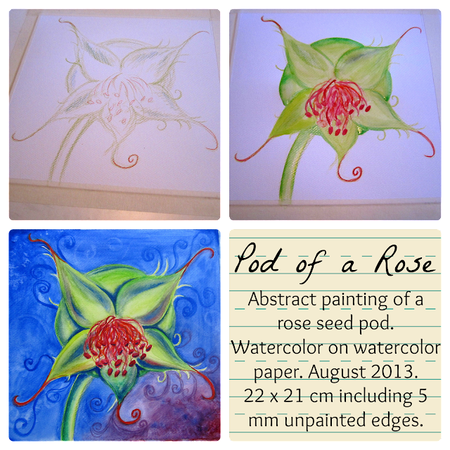 Rose Hip Watercolor Painting