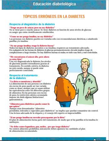 folletos de autocuidado de la diabetes