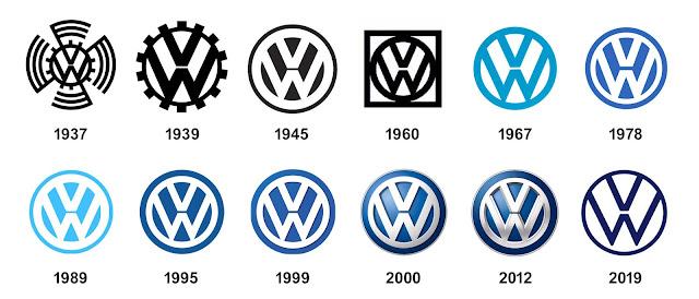 【設計】扁平化設計,為汽車品牌注入新視覺語彙 - 福斯的品牌識別,歷經了 12 個不同的轉變