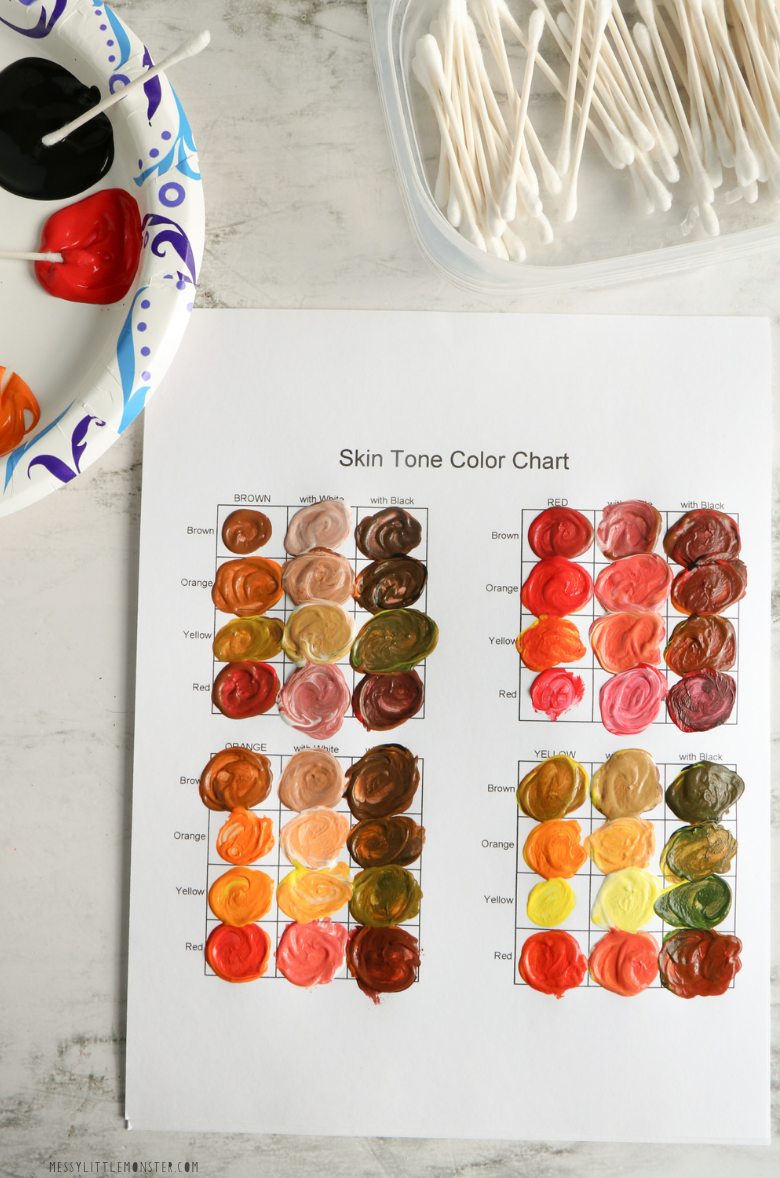 Printable skin color mixing chart + How to make skin color paint.
