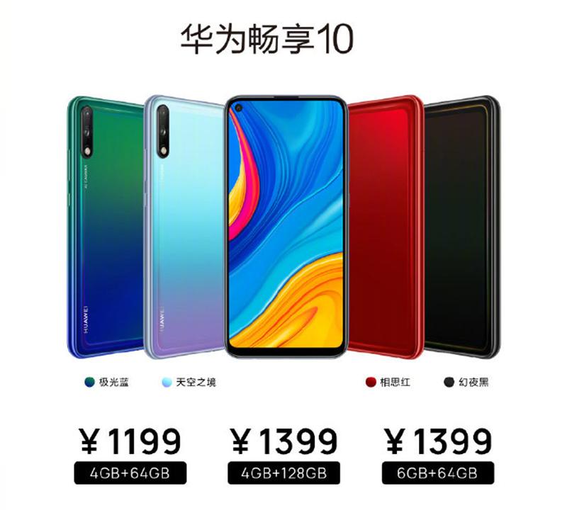 Price in China