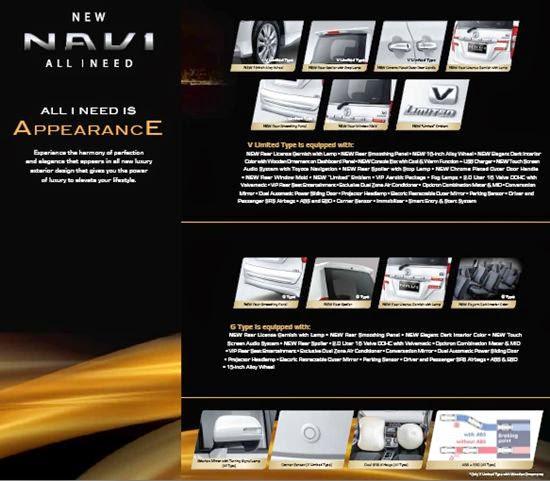 spesifikasi new nav1