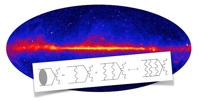 Does dark matter annihilate quicker in the Milky Way?