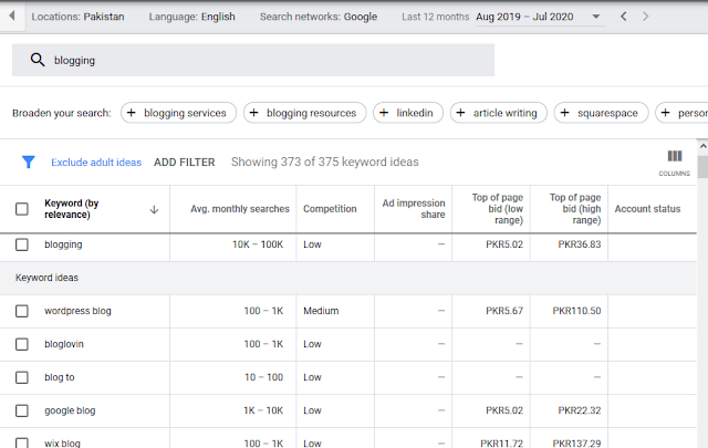 How To SignUp & Use Free Google Keyword Planner | Google Keyword Research