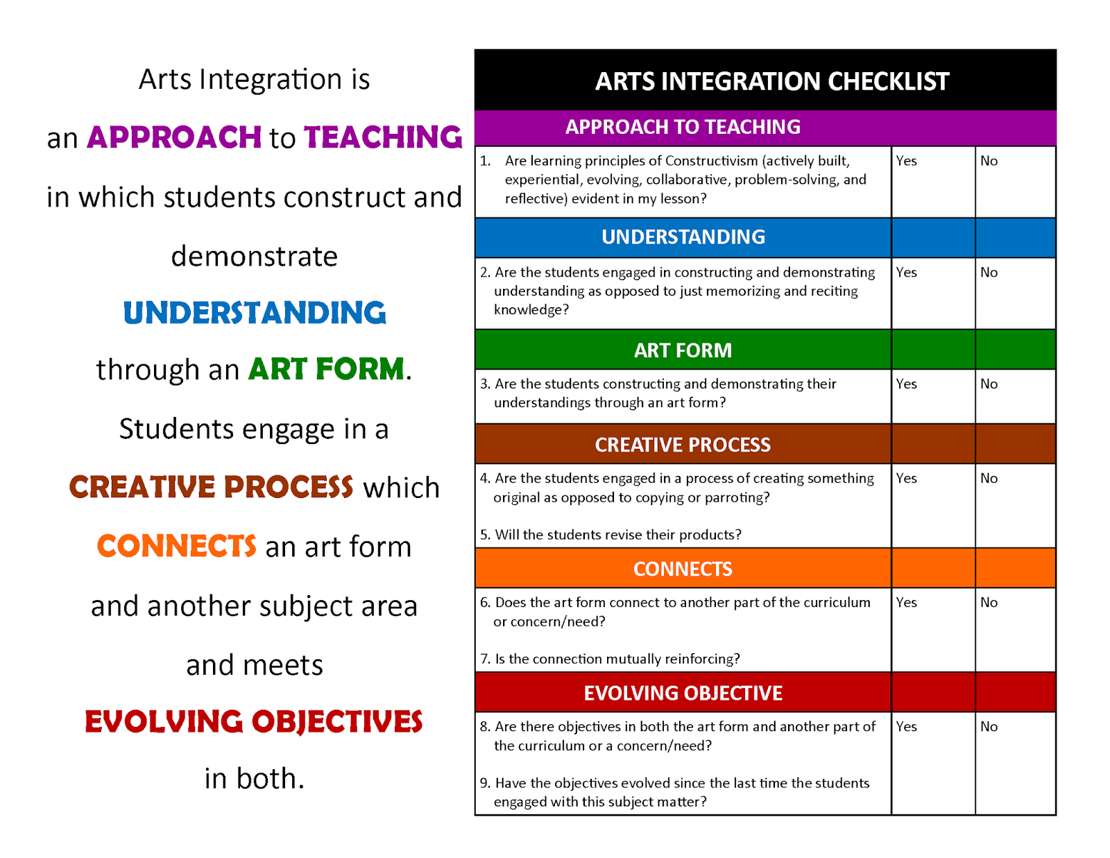 art integration master post ~ artful artsy amy