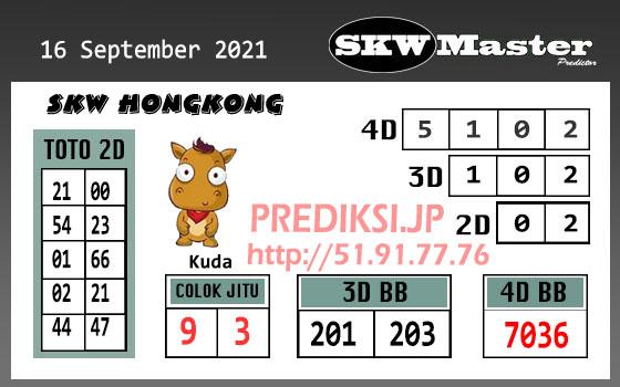 Prediksi SKW Master Hongkong Kamis