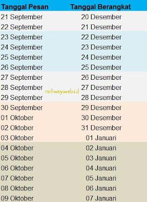 Pemesanan Tiket Desember