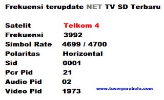Frekuensi NET TV SD terbaru 2021