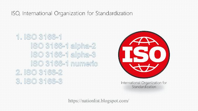 ISO 3166-2:AO