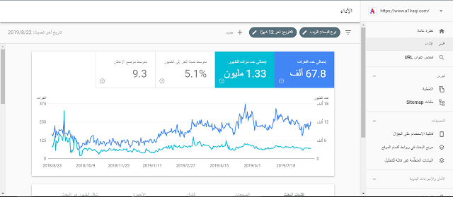 إحصائيات موقع الراقي للمعلوميات