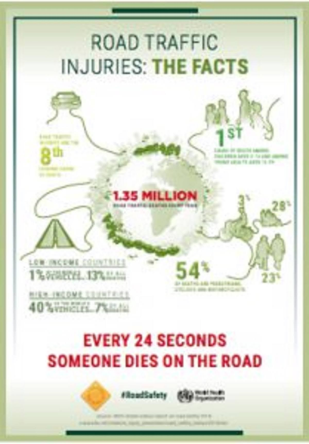road-safety-facts-infographic