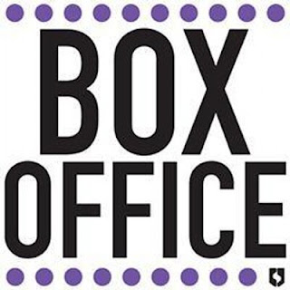 Tollywood box office report