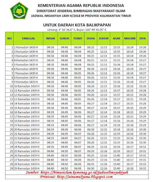 Jadwal Imsakiyah & Buka Puasa Ramadhan 1439 H Tahun 2018 di Kota-Kota Besar Indonesia, Catat!