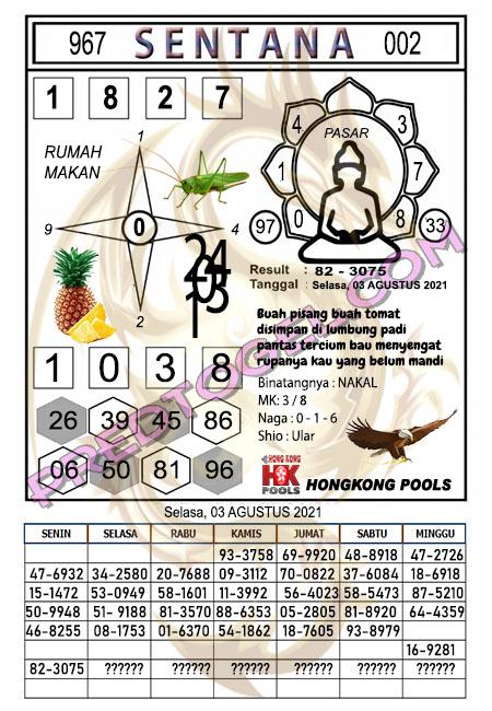 Prediksi Syair HK Sentana Selasa 03-08-2021
