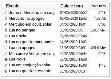 efemerides astronomicas - principais eventos astronomicos para maio de 2020