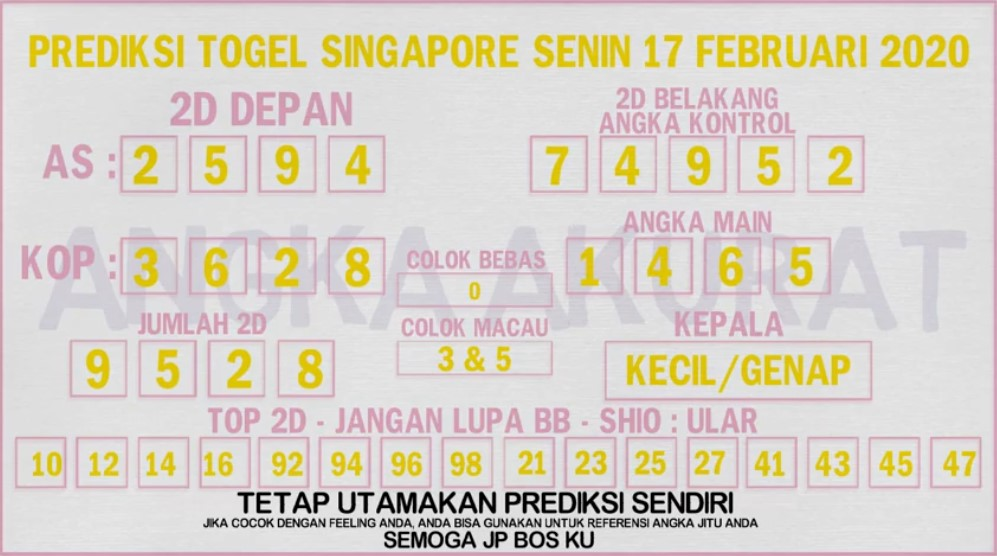 Prediksi Togel Singapura 17 Februari 2020 - prediksi togel jp