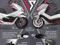Perbandingan Yamaha Nmax Versus Honda PCX 2018