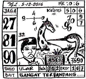 http://www.datatogel4d.com/2016/12/prediksi-togel-singapura-senin-05-12.html