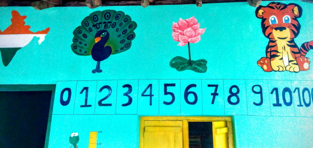 National colors, bird, flower and animal at Kindergarten School